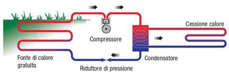 impianti-geotermici-bologna-07