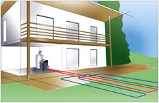 impianti-geotermici-bologna-14